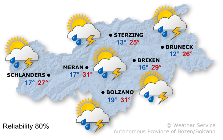 The weather today, 20.07.2018