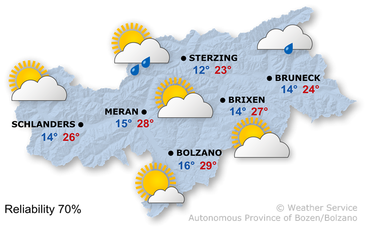 The weather today, 22.07.2018