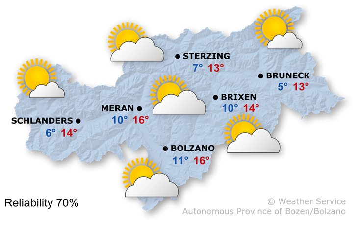 The weather today, 13.11.2018