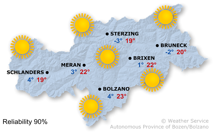 The weather today, 23.03.2019