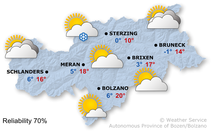 The weather today, 25.03.2019