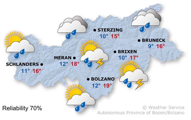 The weather today, 26.04.2019