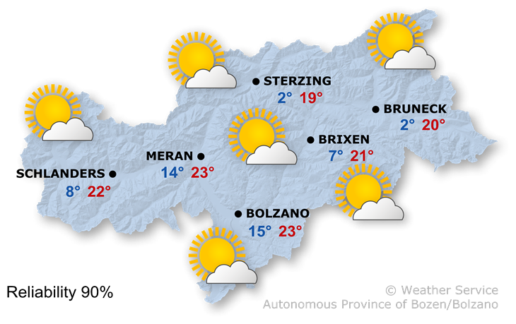 The weather today, 20.09.2019
