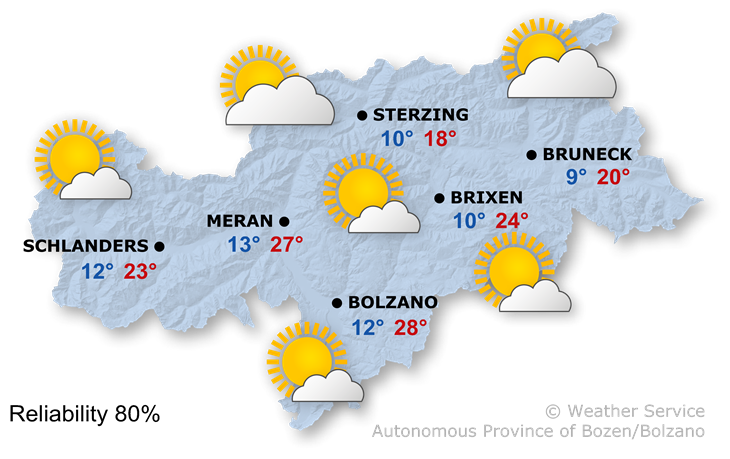The weather today, 26.05.2020