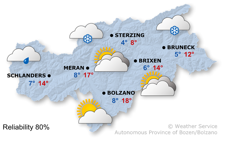 The weather today, 26.09.2020