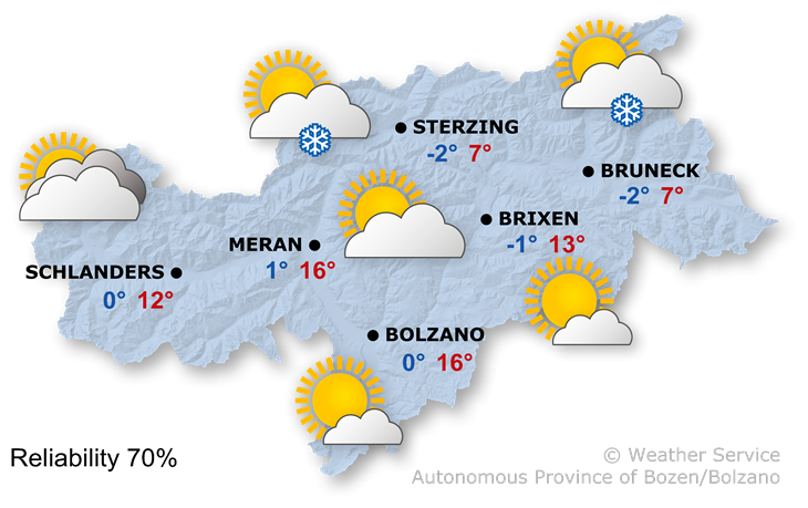 The weather today, 05.03.2021