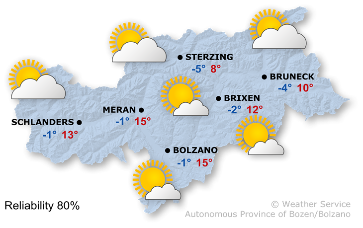 The weather today, 08.03.2021
