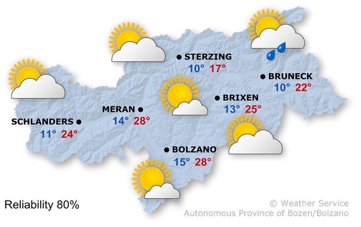 Tomorrow's weather forecast, 25.06.2018